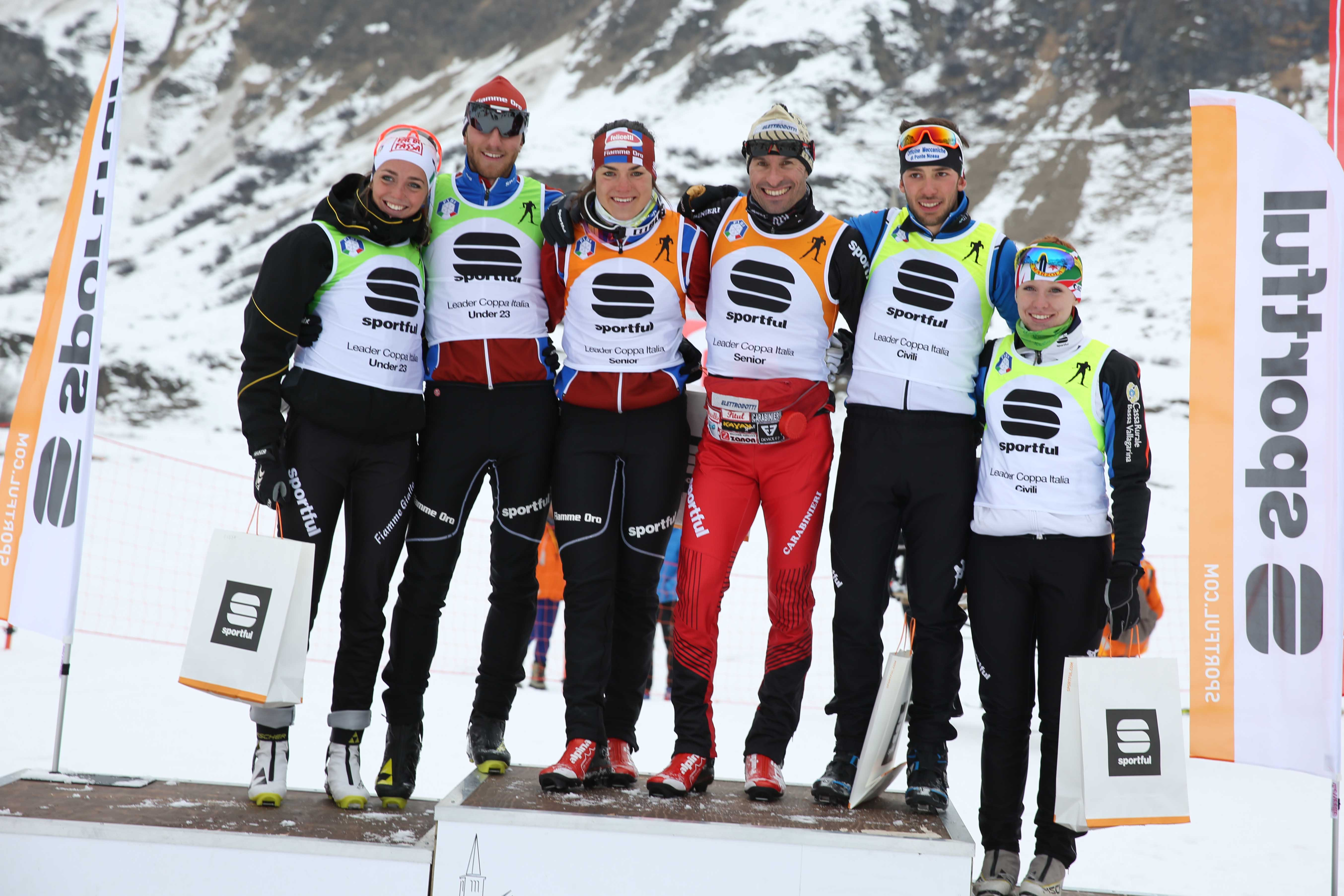 Calendario Gare Sci Fondo.Www Skirollisti Org